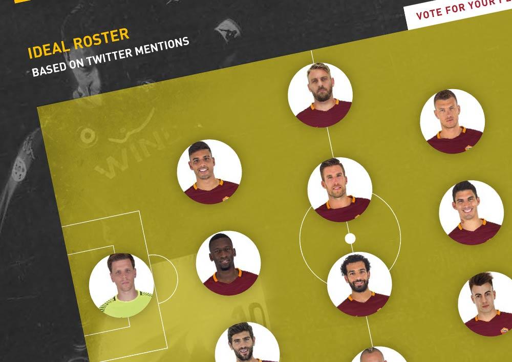 Tweet Binder ROMA tweet league