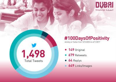 DUBAI GOV. – #100DaysOfPosivity